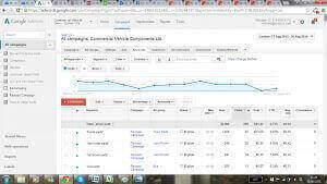 Adwords screengrab