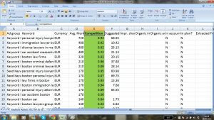 excel competiton on adwords